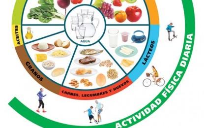 Una nueva imagen para las guías alimentarias